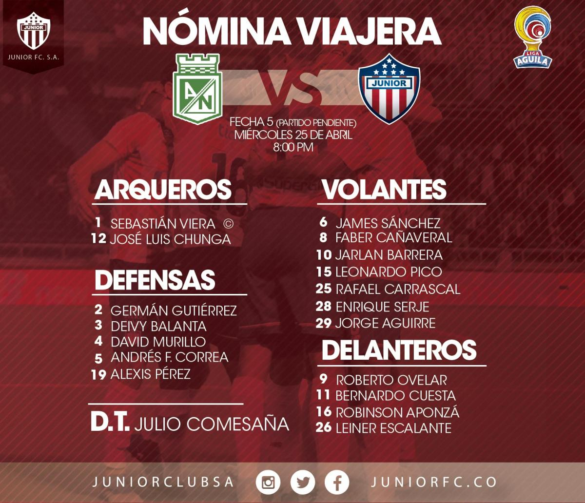 CONVOCADOS 2017 Nacional vs. Junior-01.jpg